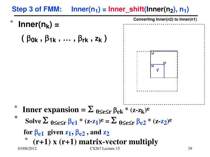 Step 3 of FMM:     Inner(n