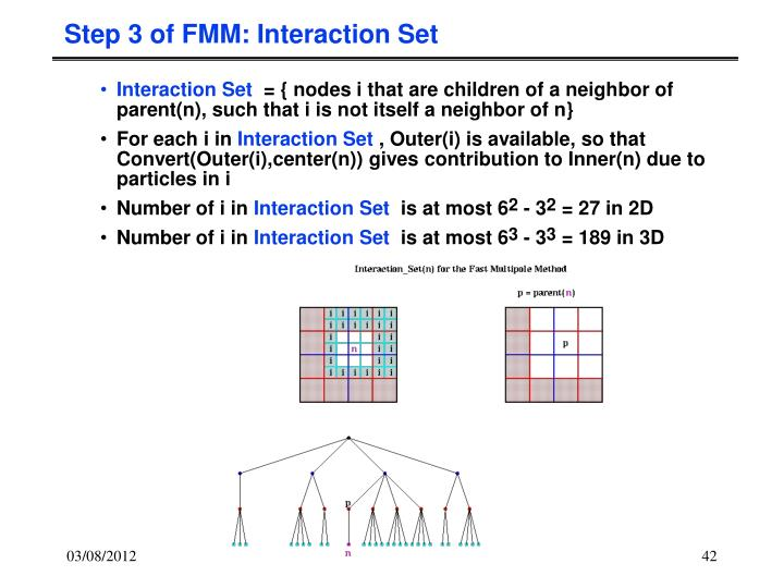 Step 3 of FMM: Interaction Set