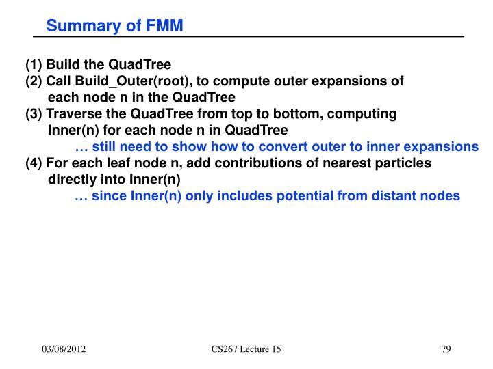 Summary of FMM