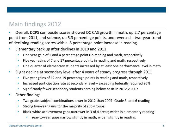 Main findings 2012