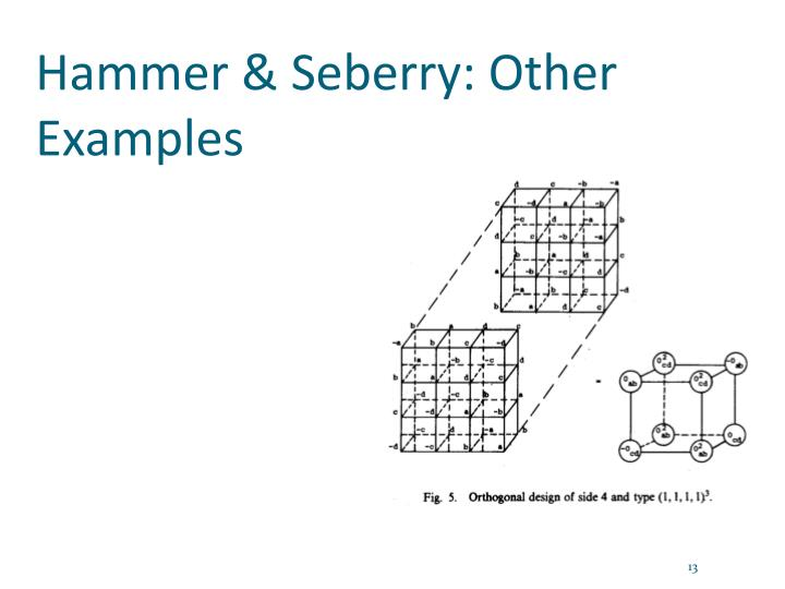 Hammer & Seberry: Other Examples