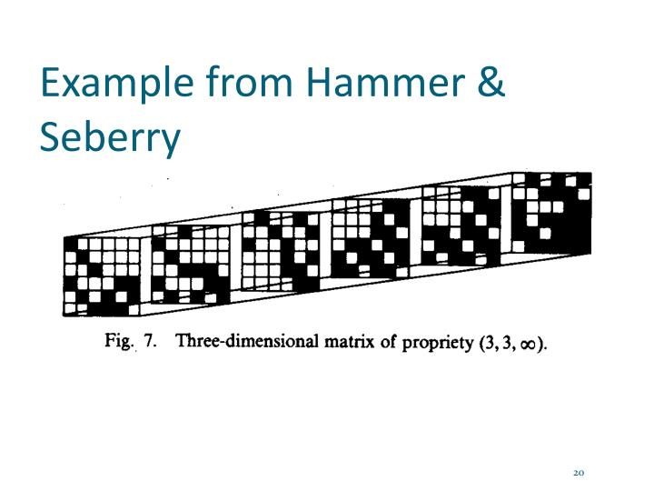 Example from Hammer & Seberry