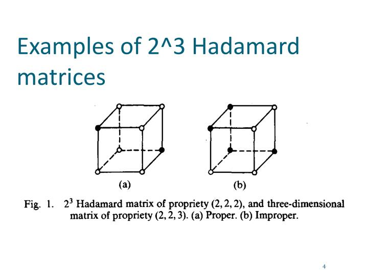 Examples of 2^3 Hadamard matrices