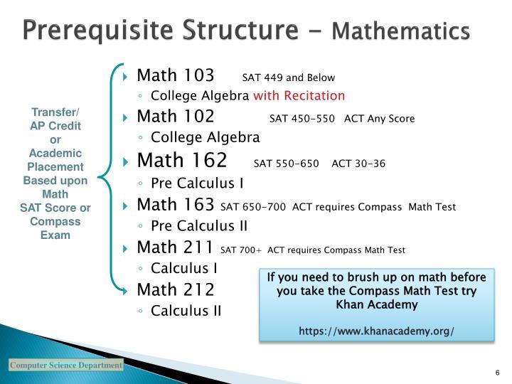 Prerequisite Structure -