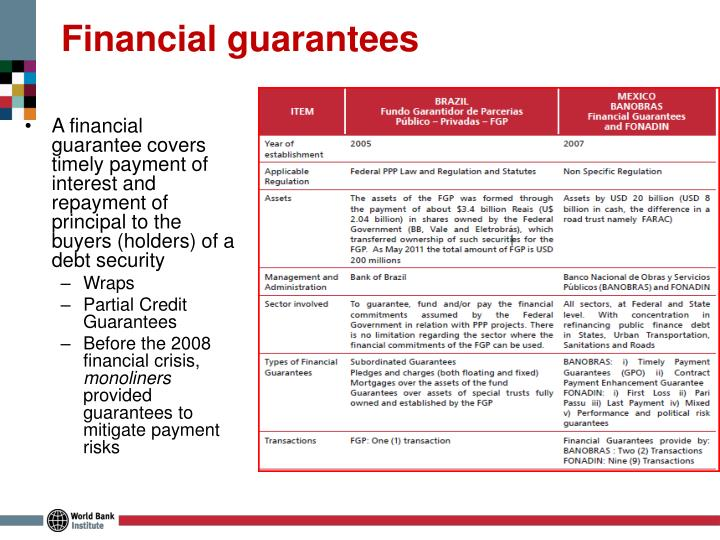 Financial guarantees