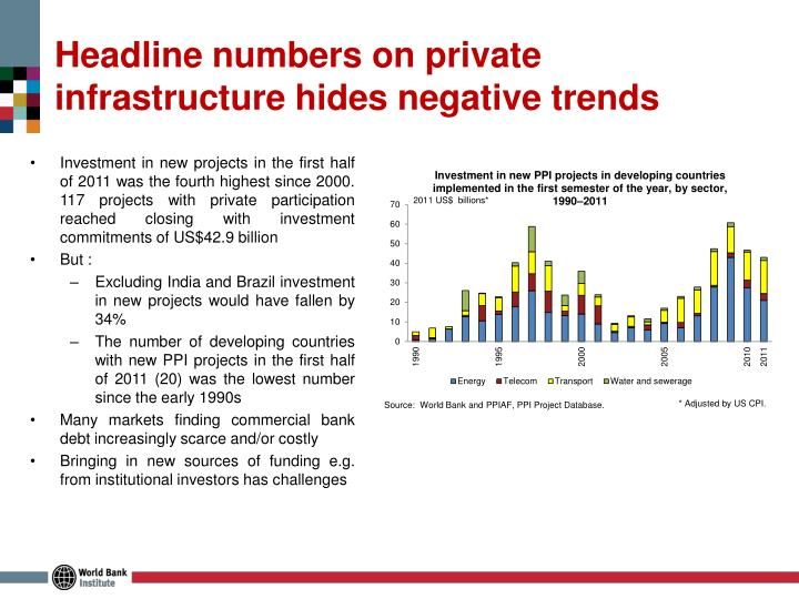 Headline numbers on private infrastructure hides negative trends