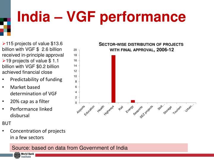 India – VGF performance