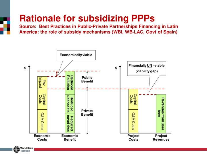 Rationale for subsidizing PPPs