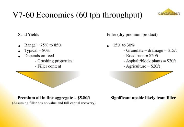 V7-60 Economics (60 tph throughput)