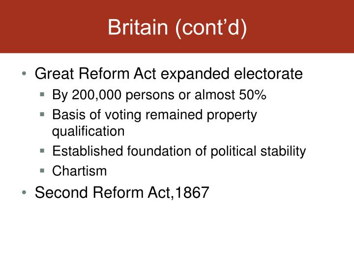 Britain (cont'd)