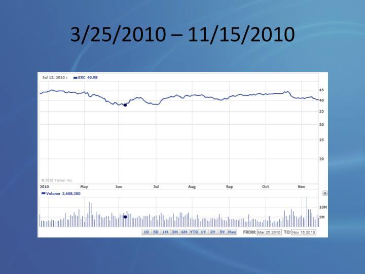 3/25/2010 – 11/15/2010