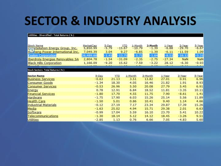 SECTOR & INDUSTRY ANALYSIS