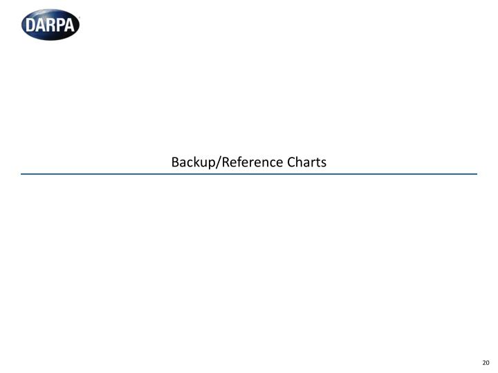 Backup/Reference Charts