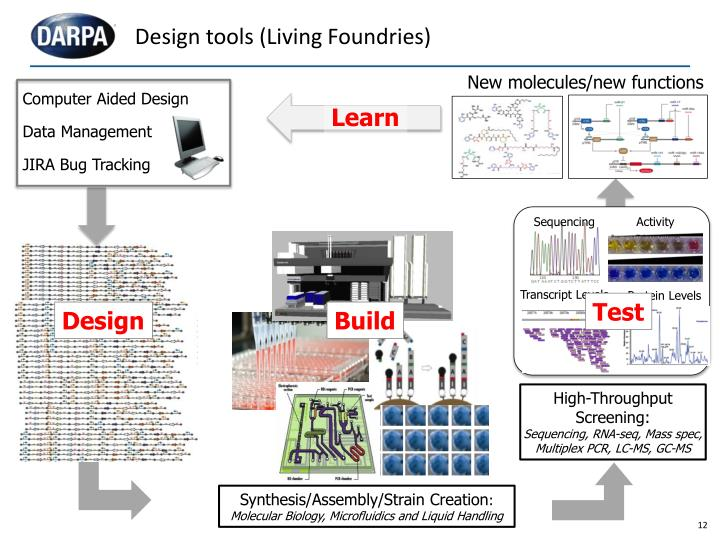 Design tools (Living Foundries)
