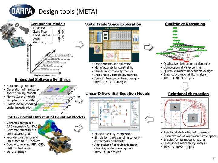 Design tools (META)