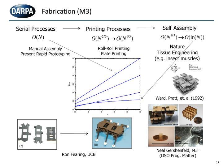 Fabrication (M3)
