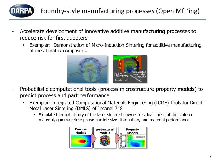 Foundry-style manufacturing processes (Open