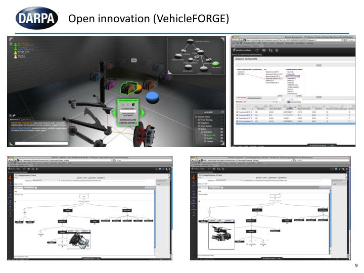 Open innovation (