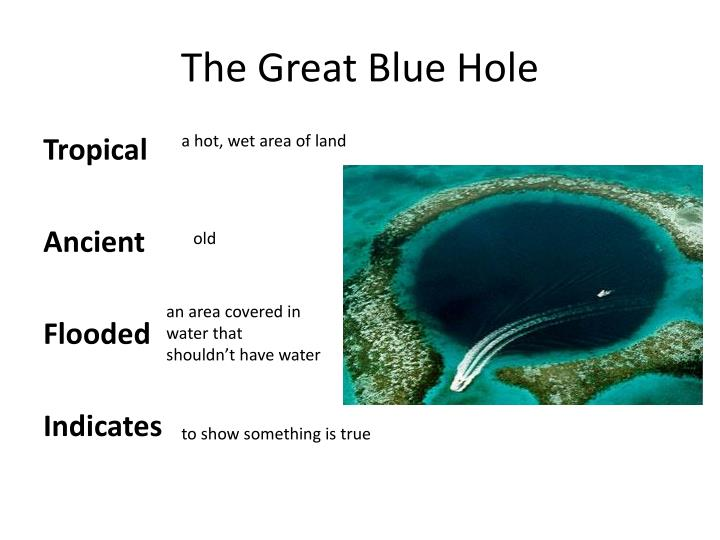 The Great Blue Hole