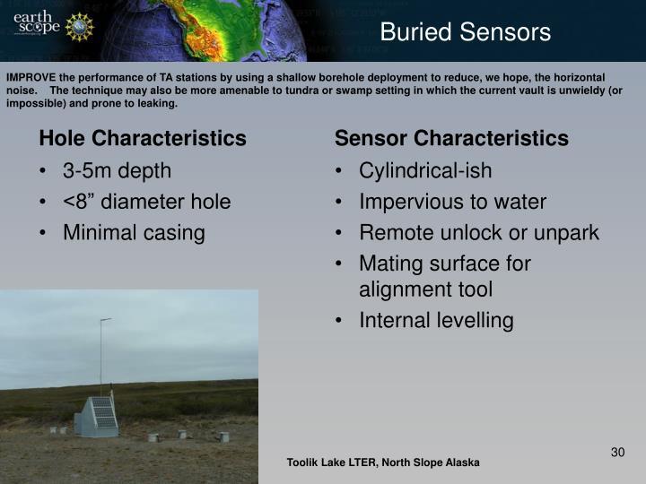 Buried Sensors