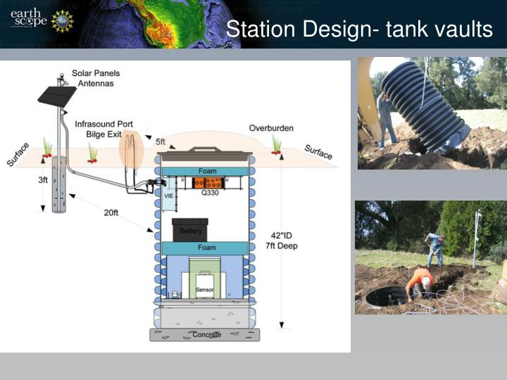 Station Design- tank vaults