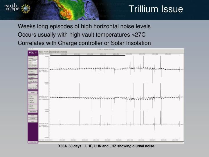 Trillium Issue