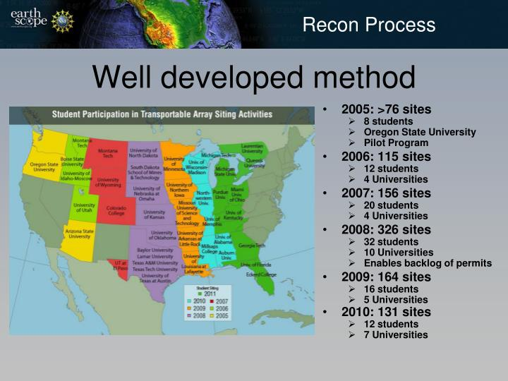 Recon Process