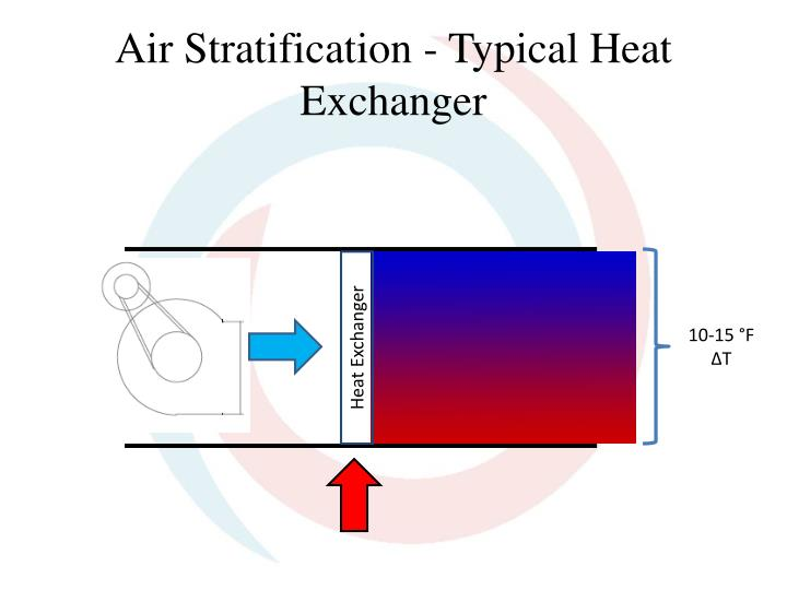 Air Stratification - Typical Heat Exchanger