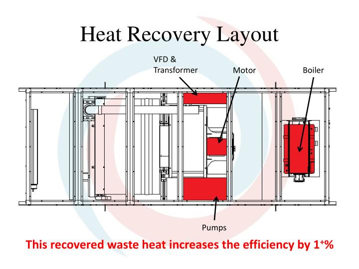 Heat Recovery Layout