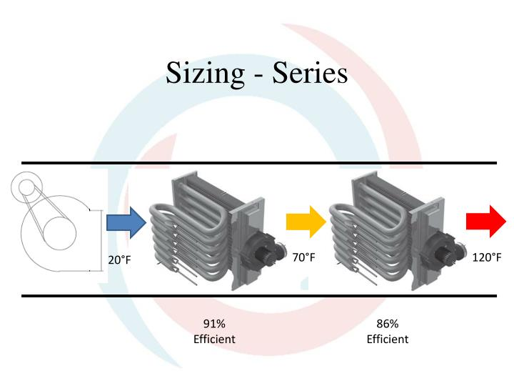 Sizing - Series