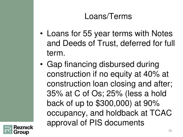 Loans/Terms
