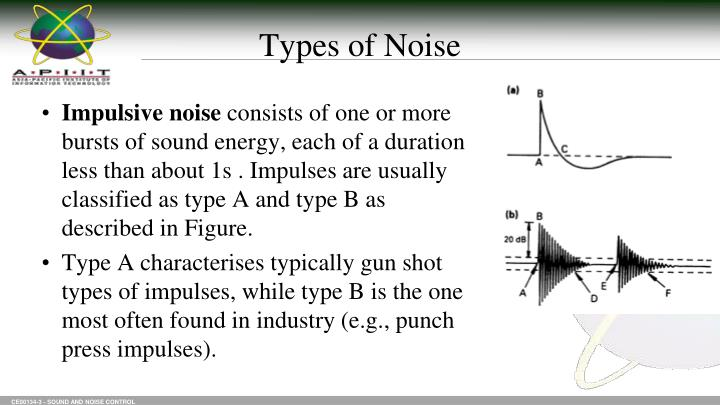 Types of Noise