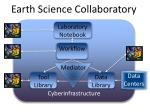 earth science collaboratory