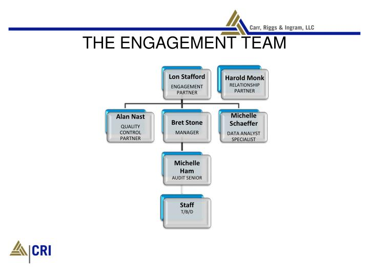 THE ENGAGEMENT TEAM