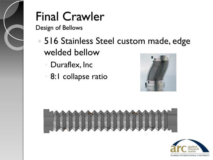 Final Crawler