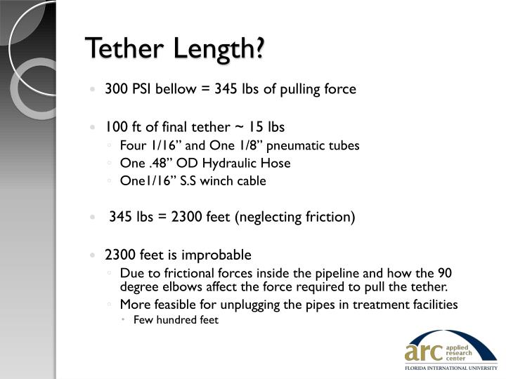 Tether Length?