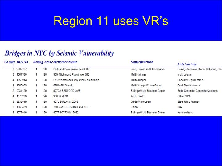 Region 11 uses VR's