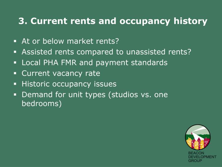 3. Current rents and occupancy history