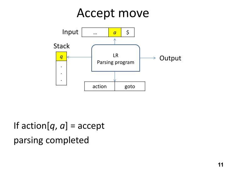 Accept move
