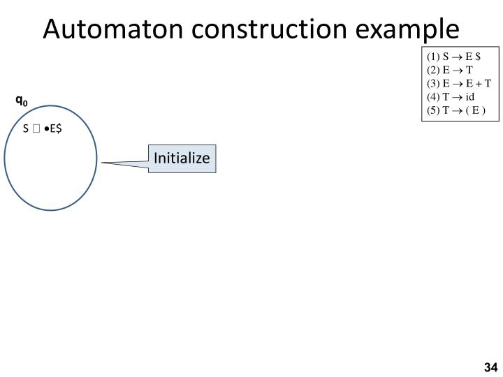 Automaton construction example