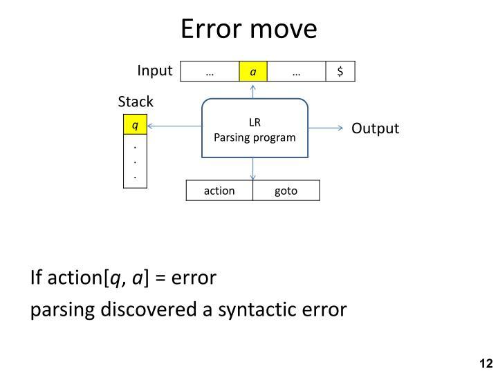 Error move