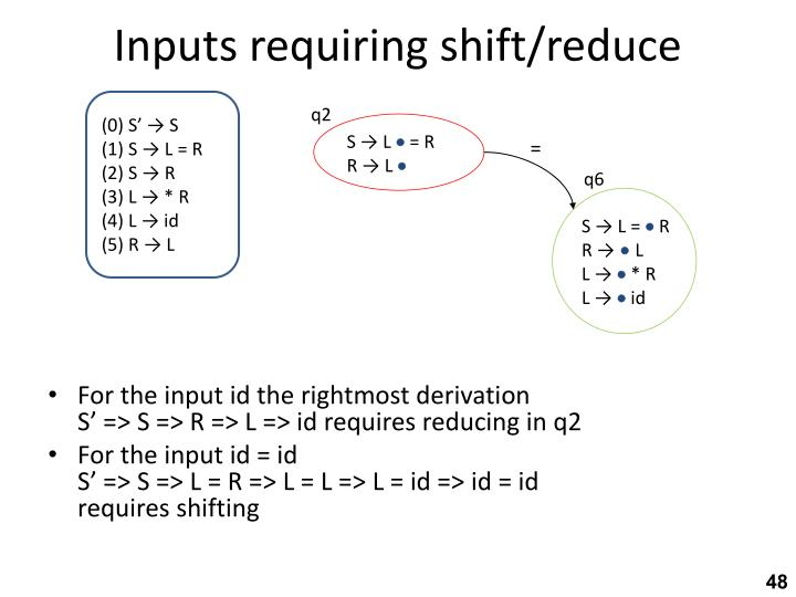 Inputs requiring shift/reduce