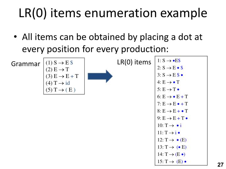 LR(0) items enumeration example