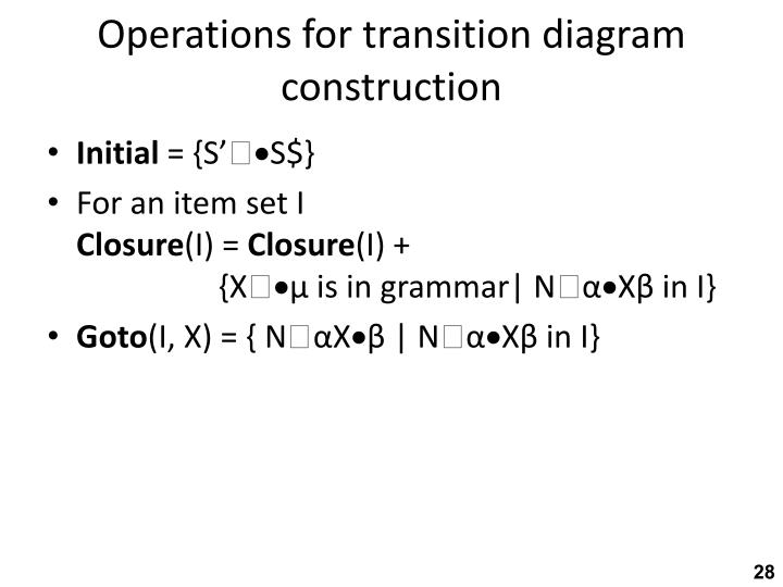 Operations for transition diagram construction