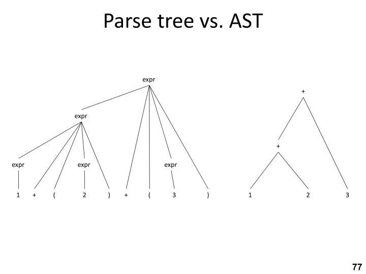 Parse tree vs. AST