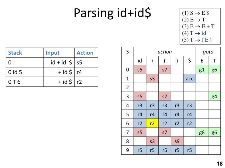 Parsing