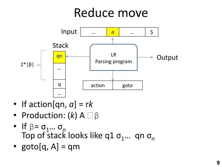 Reduce move