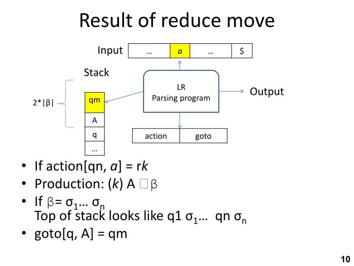 Result of reduce move