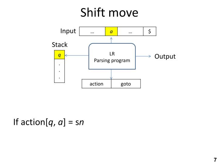 Shift move