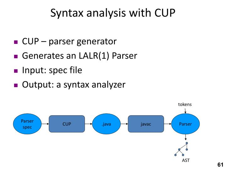 Syntax analysis with